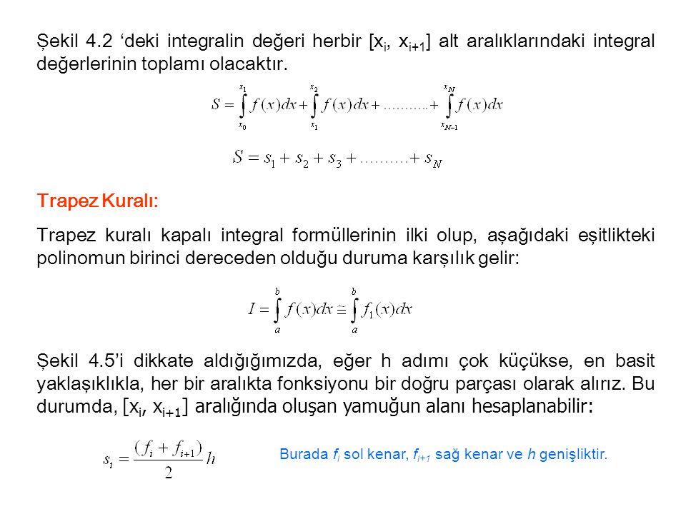 Şekil 4.2 'deki integralin değeri herbir [xi, xi+1] alt aralıklarındaki integral değerlerinin toplamı olacaktır.